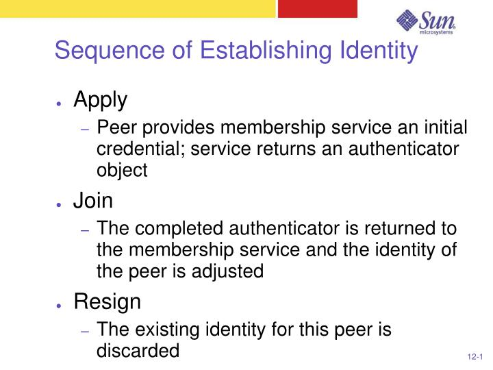 Sequence of Establishing Identity