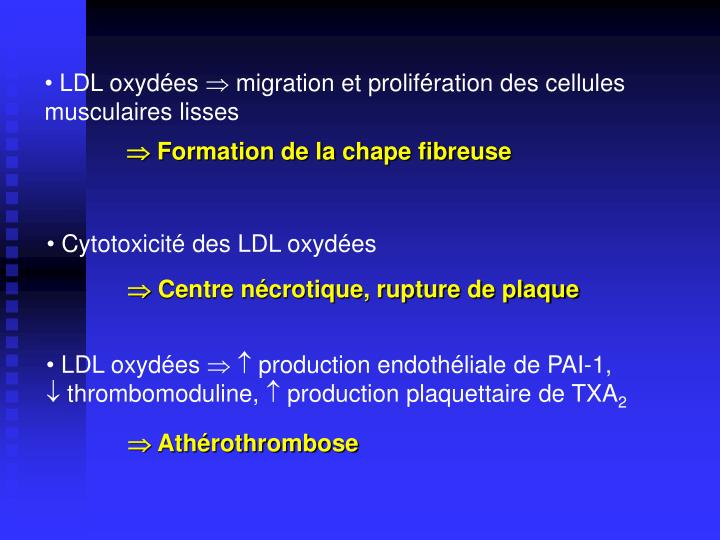 LDL oxydées