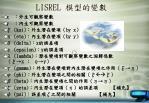 lisrel1