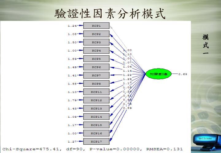 驗證性因素分析模式