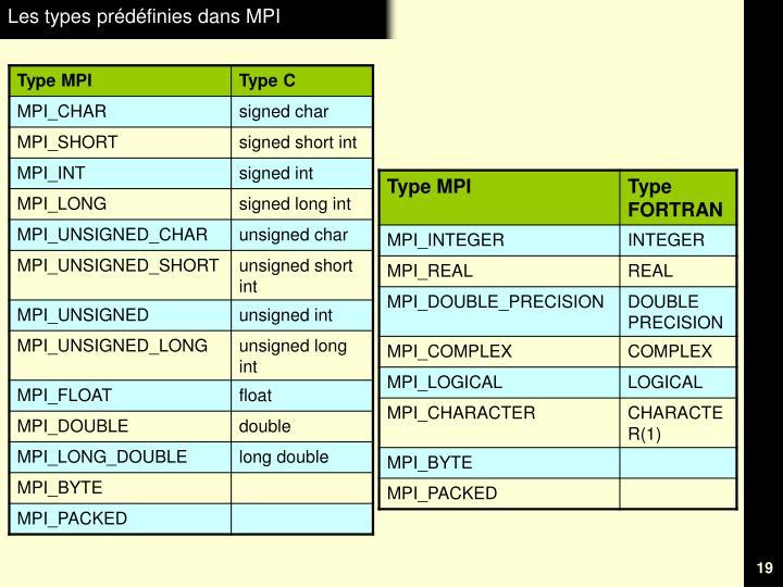 Les types prédéfinies dans MPI
