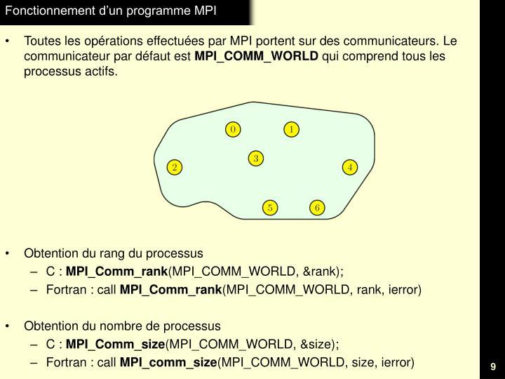 Fonctionnement d'un programme MPI