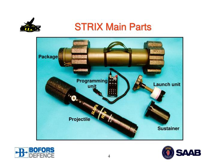 STRIX Main Parts