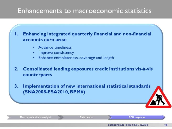 Enhancements to macroeconomic statistics