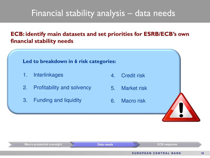 Financial stability analysis – data needs