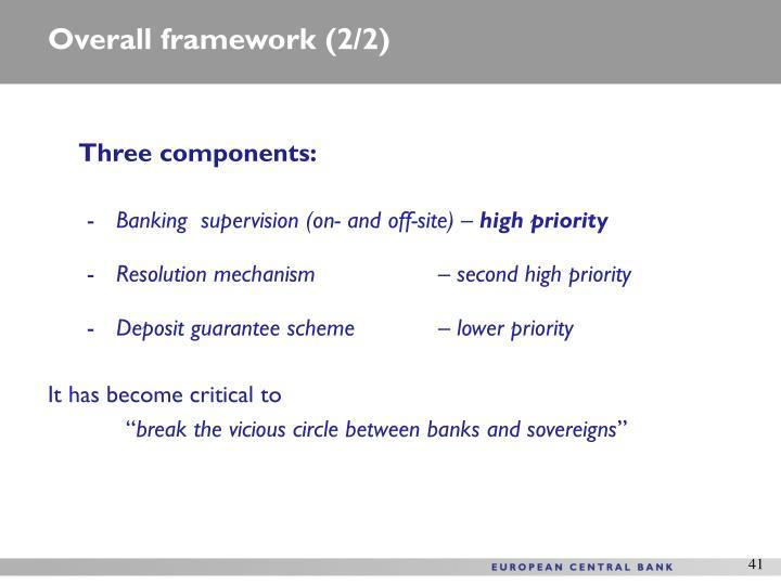 Overall framework (2/2)