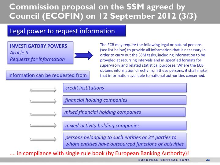Commission proposal on the SSM agreed by