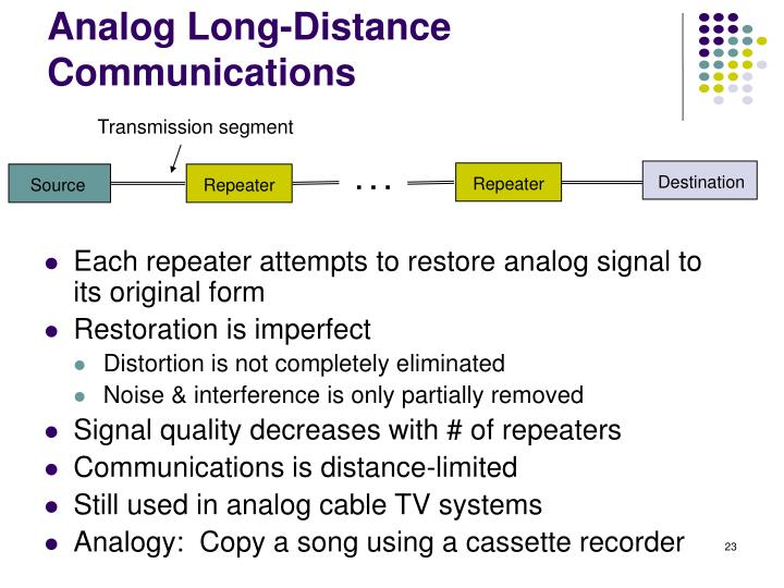 Transmission segment