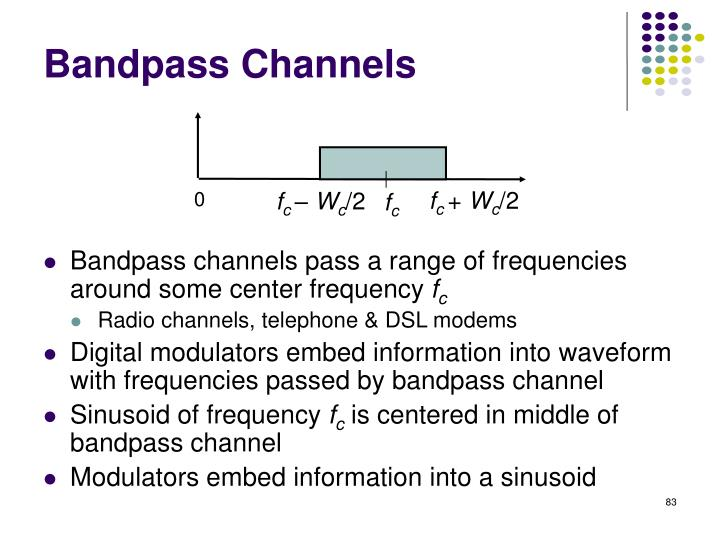 Bandpass Channels