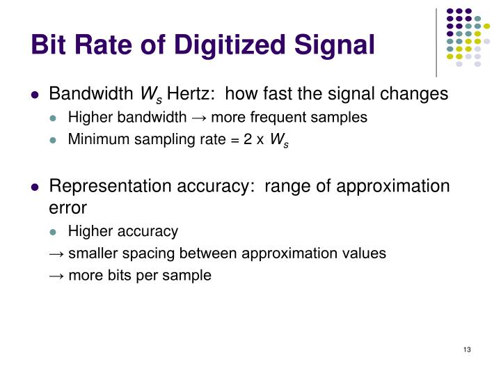 Bit Rate of Digitized Signal