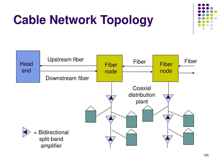 Upstream fiber