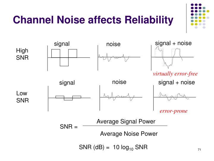 signal + noise
