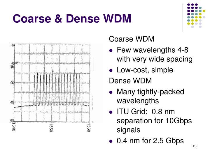 Coarse WDM