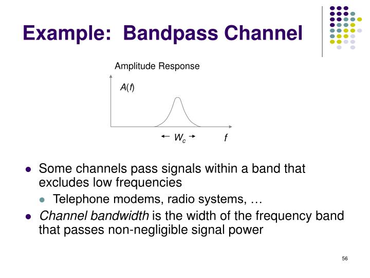 Amplitude Response