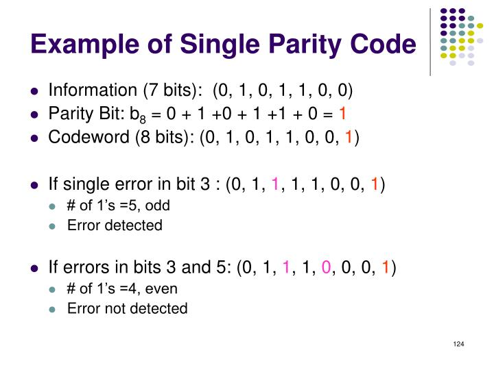 Example of Single Parity Code