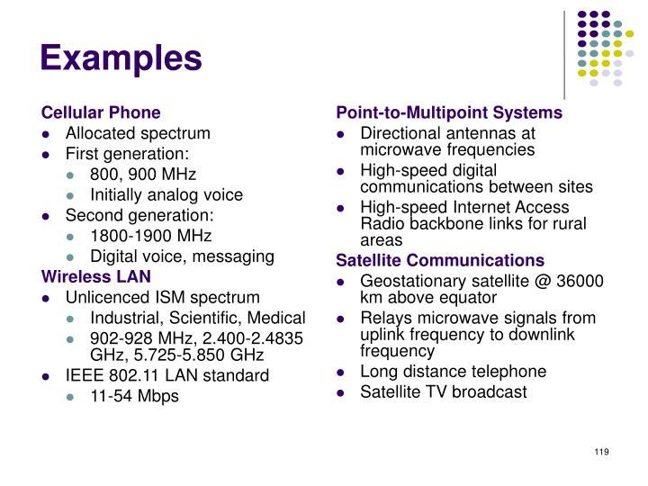 Cellular Phone