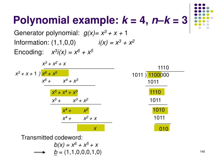 Generator polynomial: