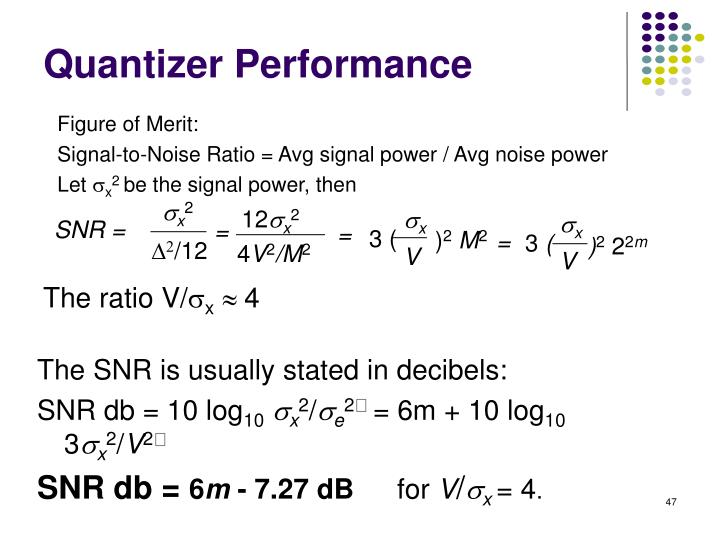 Quantizer Performance