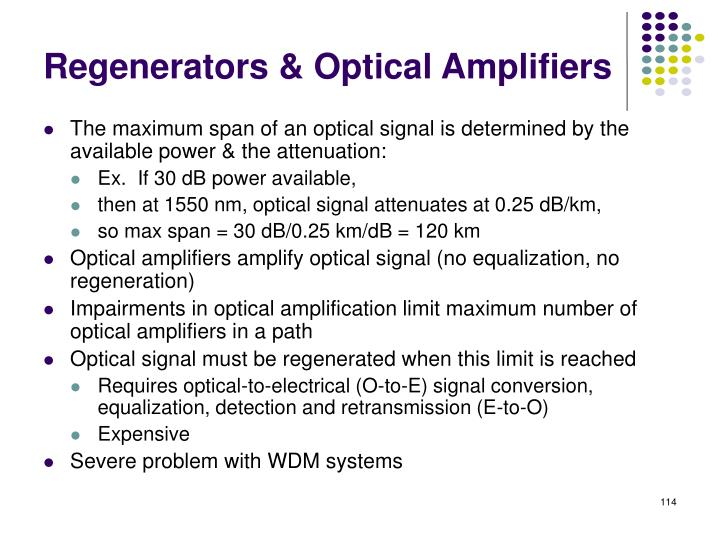 Regenerators & Optical Amplifiers