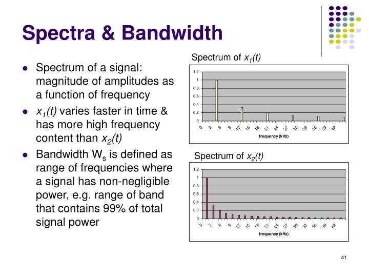 Spectra & Bandwidth