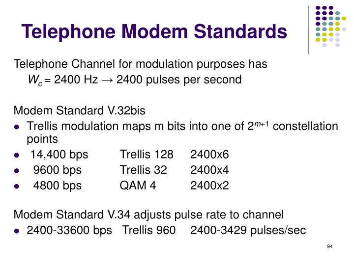 Telephone Modem Standards