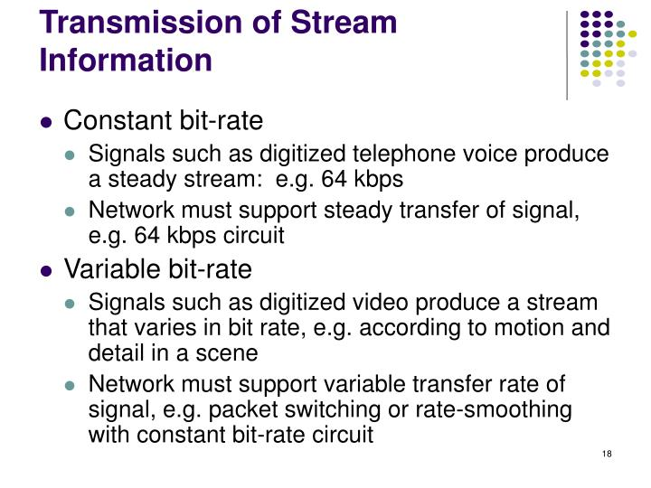 Transmission of Stream Information