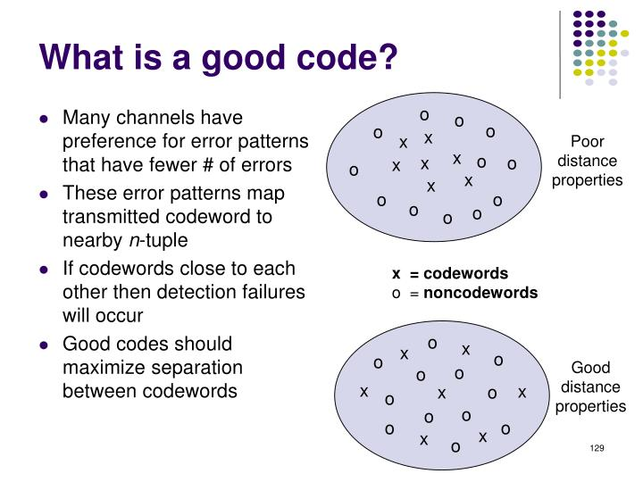 Many channels have preference for error patterns that have fewer # of errors