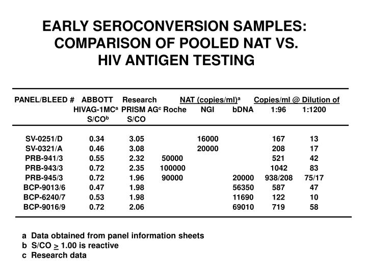 EARLY SEROCONVERSION SAMPLES: