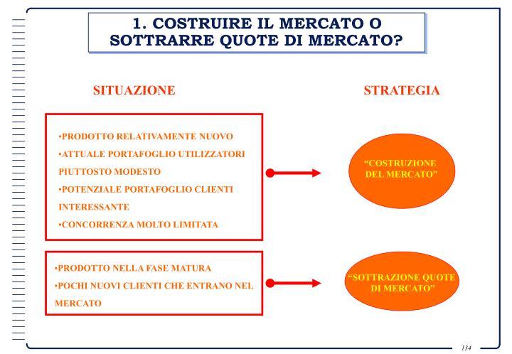1. COSTRUIRE IL MERCATO O SOTTRARRE QUOTE DI MERCATO?