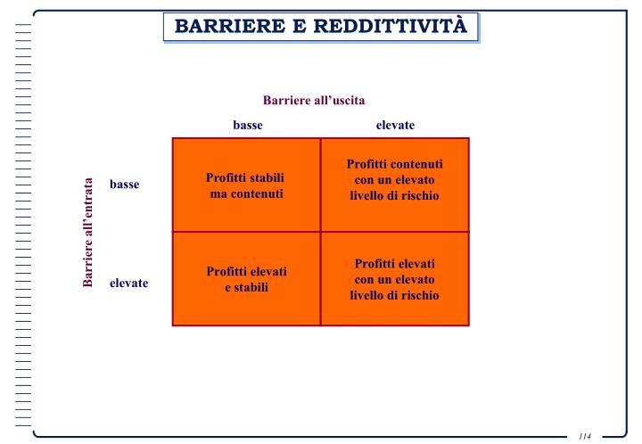 BARRIERE E REDDITTIVITÀ