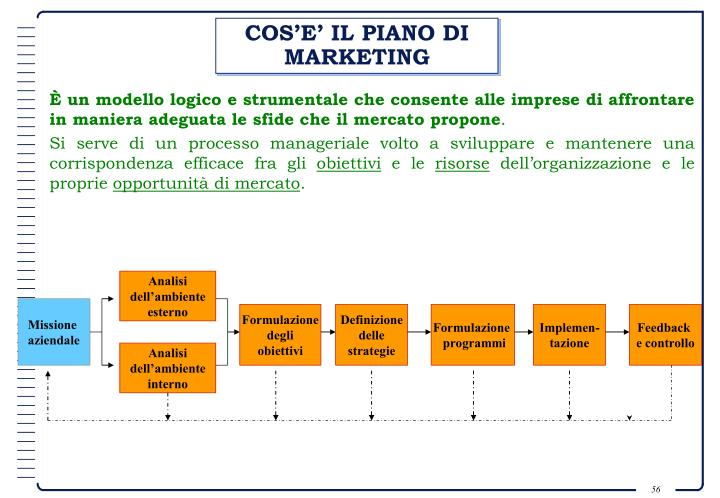 COS'E' IL PIANO DI MARKETING