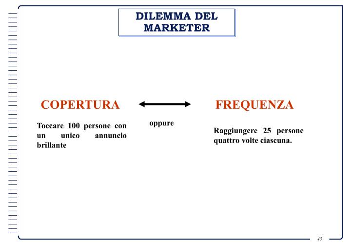 DILEMMA DEL MARKETER