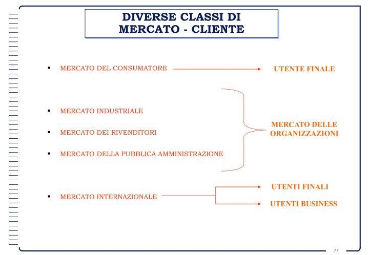 DIVERSE CLASSI DI