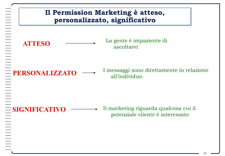 Il Permission Marketing è atteso, personalizzato, significativo