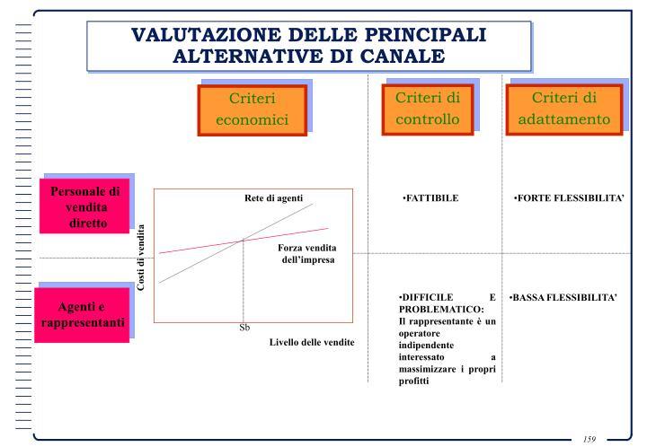 VALUTAZIONE DELLE PRINCIPALI ALTERNATIVE DI CANALE