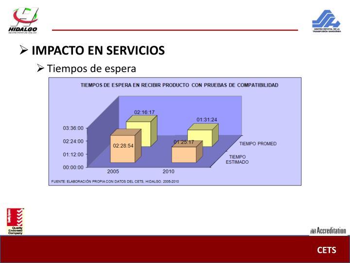 IMPACTO EN SERVICIOS