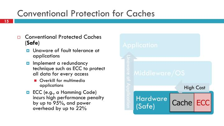 Conventional Protection for Caches
