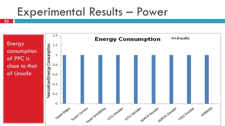 Experimental Results – Power