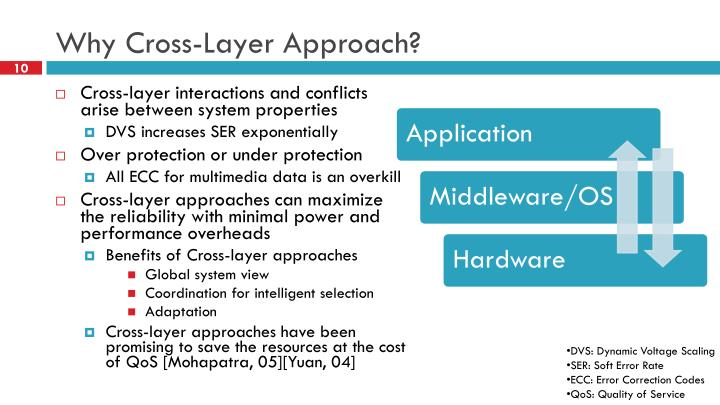 Why Cross-Layer Approach?