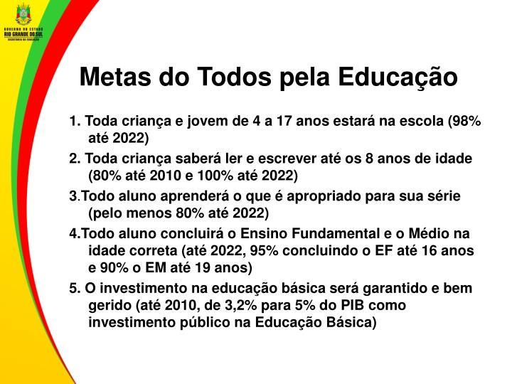 Metas do Todos pela Educação