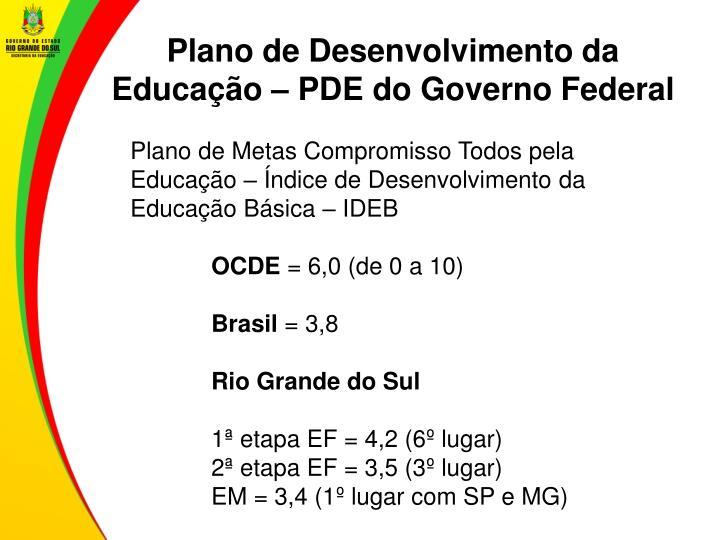 Plano de Desenvolvimento da Educação – PDE do Governo Federal