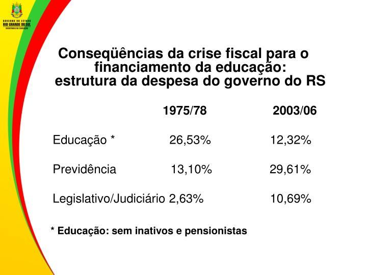 Conseqüências da crise fiscal para o financiamento da educação: