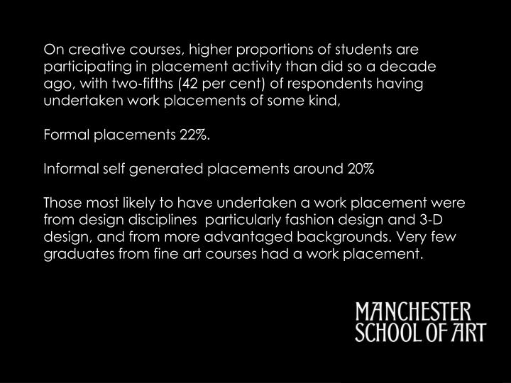 On creative courses, higher proportions of students are participating in placement activity than did so a decade ago, with two‐fifths (42 per cent) of respondents having undertaken work placements of some kind,