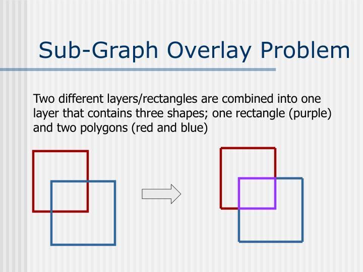 Sub-Graph Overlay Problem