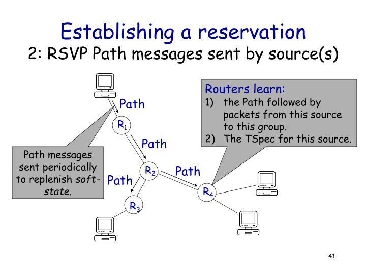 Establishing a reservation