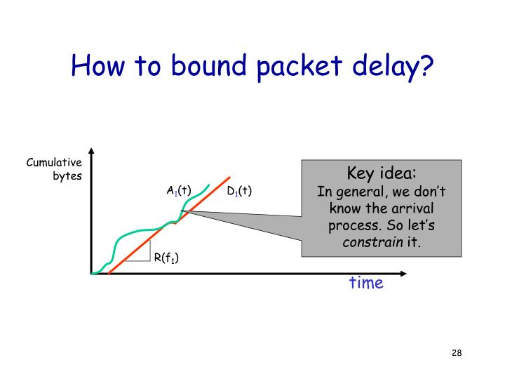How to bound packet delay?