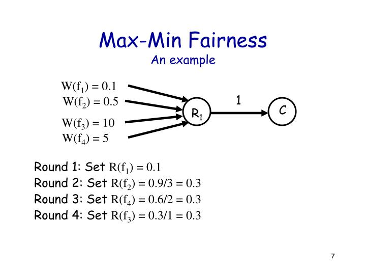 Max-Min Fairness
