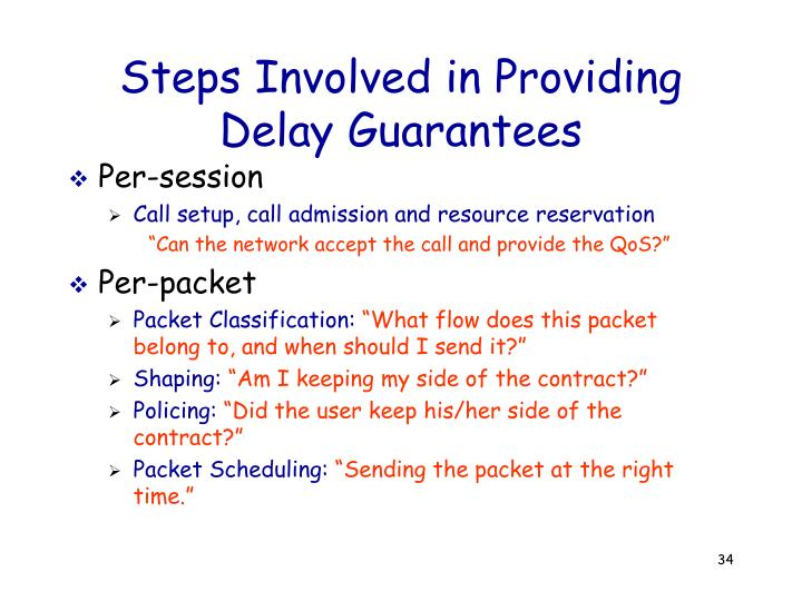 Steps Involved in Providing Delay Guarantees