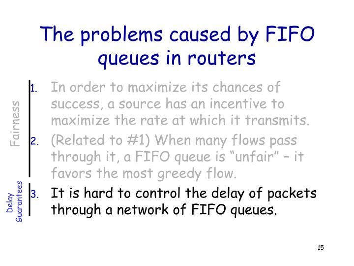 The problems caused by FIFO queues in routers