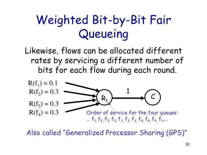 Weighted Bit-by-Bit Fair Queueing